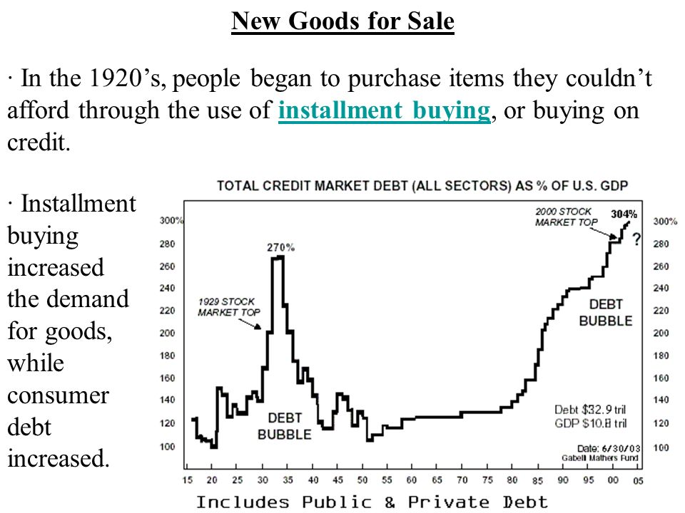 · In the 1920s, people began to purchase items they couldnt afford through the use of installment buying, or buying on credit.installment buying New Goods for Sale · Installment buying increased the demand for goods, while consumer debt increased.