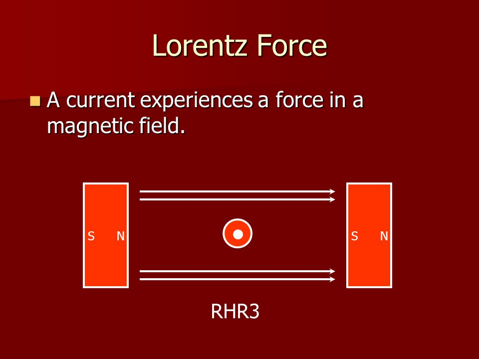 Lorentz Force A current experiences a force in a magnetic field.