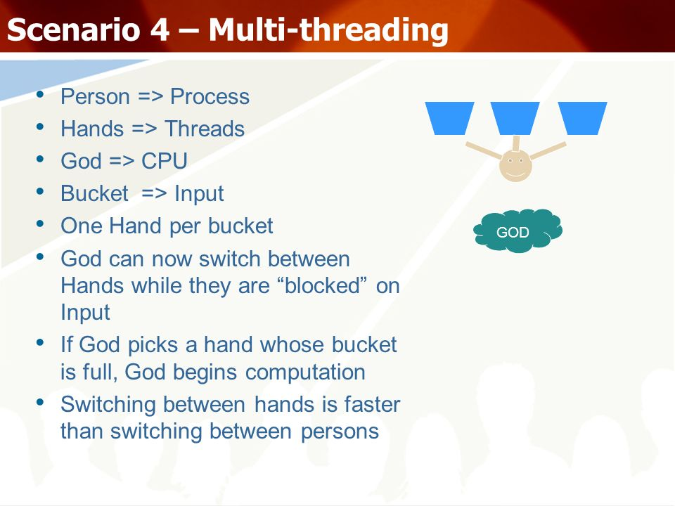 Scenario 4 – Multi-threading Person => Process Hands => Threads God => CPU Bucket => Input One Hand per bucket God can now switch between Hands while they are blocked on Input If God picks a hand whose bucket is full, God begins computation Switching between hands is faster than switching between persons GOD