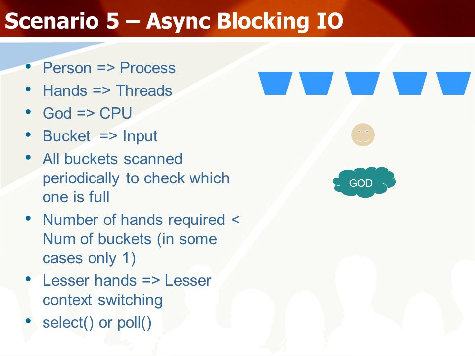 Scenario 5 – Async Blocking IO Person => Process Hands => Threads God => CPU Bucket => Input All buckets scanned periodically to check which one is full Number of hands required < Num of buckets (in some cases only 1) Lesser hands => Lesser context switching select() or poll() GOD