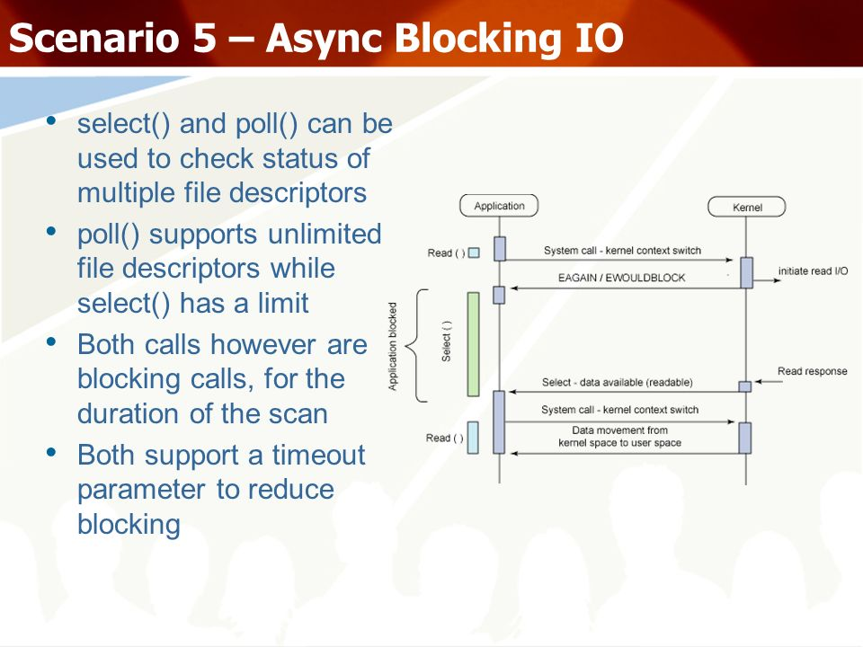 Scenario 5 – Async Blocking IO select() and poll() can be used to check status of multiple file descriptors poll() supports unlimited file descriptors while select() has a limit Both calls however are blocking calls, for the duration of the scan Both support a timeout parameter to reduce blocking