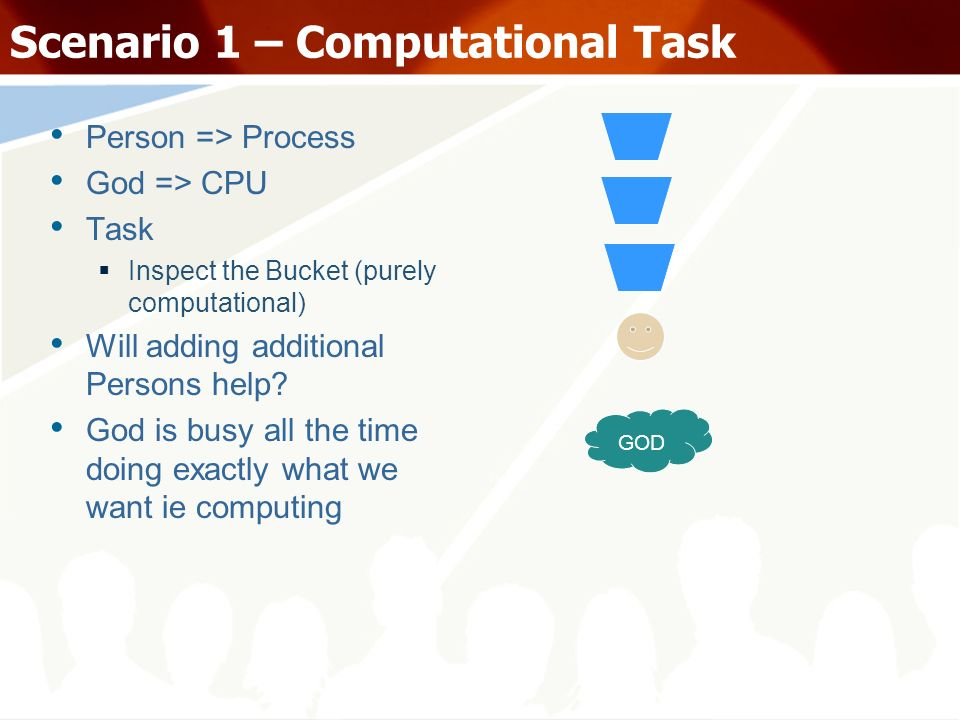 Scenario 1 – Computational Task Person => Process God => CPU Task Inspect the Bucket (purely computational) Will adding additional Persons help.