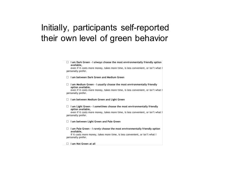 Initially, participants self-reported their own level of green behavior
