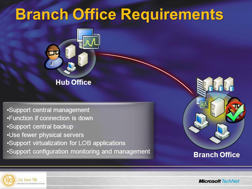 Branch Office Requirements Branch Office Hub Office Support central management Function if connection is down Support central backup Use fewer physical servers Support virtualization for LOB applications Support configuration monitoring and management