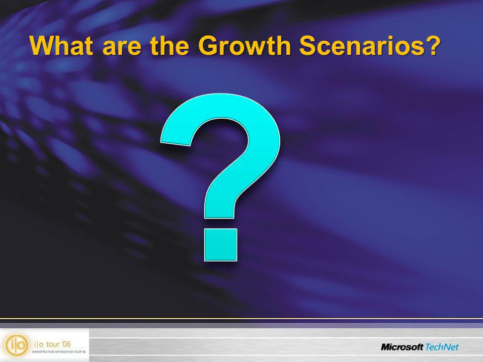 What are the Growth Scenarios