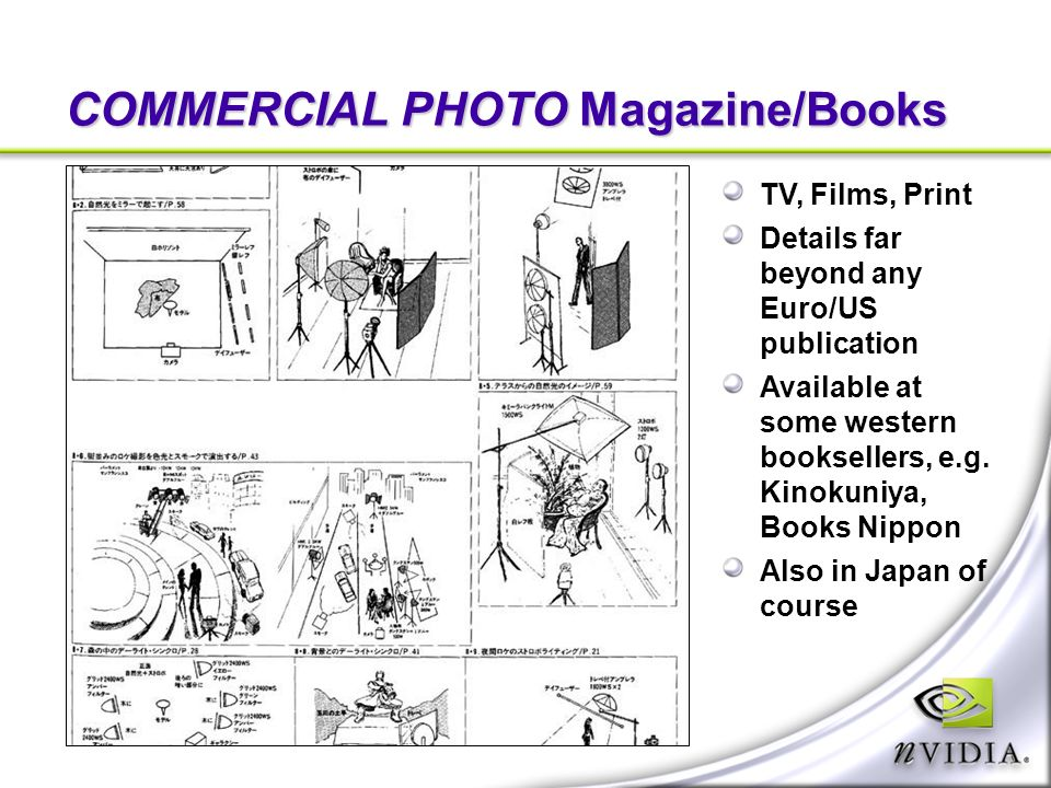 COMMERCIAL PHOTO Magazine/Books TV, Films, Print Details far beyond any Euro/US publication Available at some western booksellers, e.g.