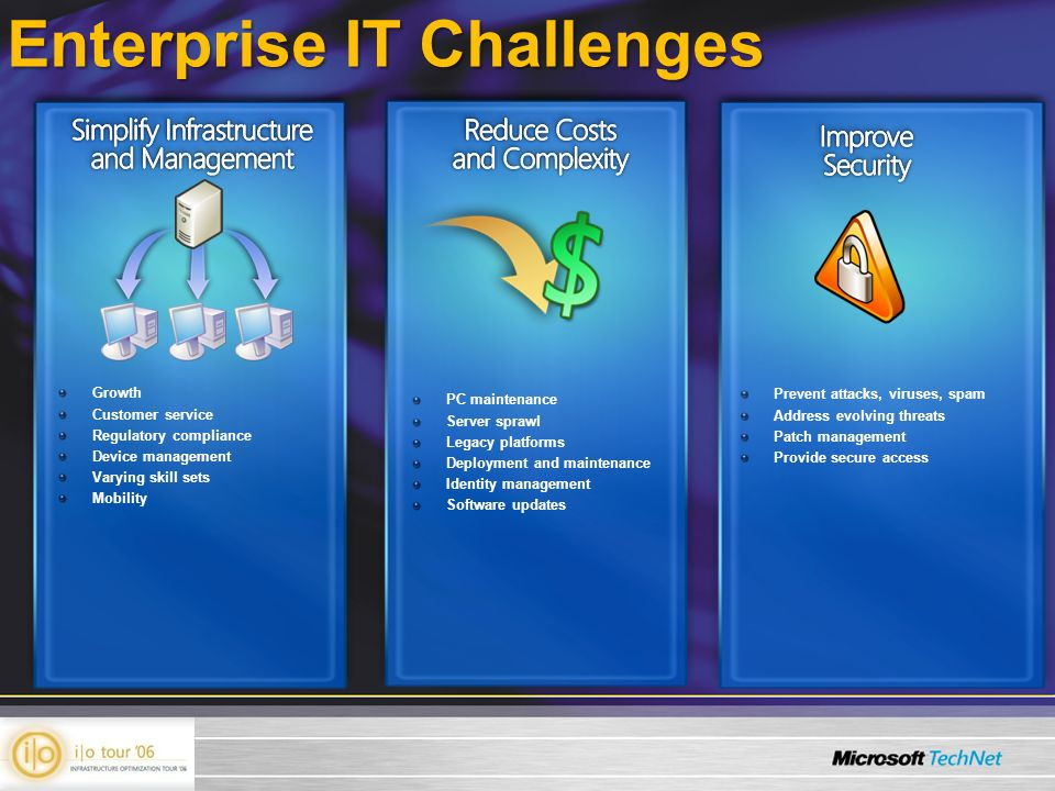 Enterprise IT Challenges Prevent attacks, viruses, spam Address evolving threats Patch management Provide secure access Growth Customer service Regulatory compliance Device management Varying skill sets Mobility PC maintenance Server sprawl Legacy platforms Deployment and maintenance Identity management Software updates