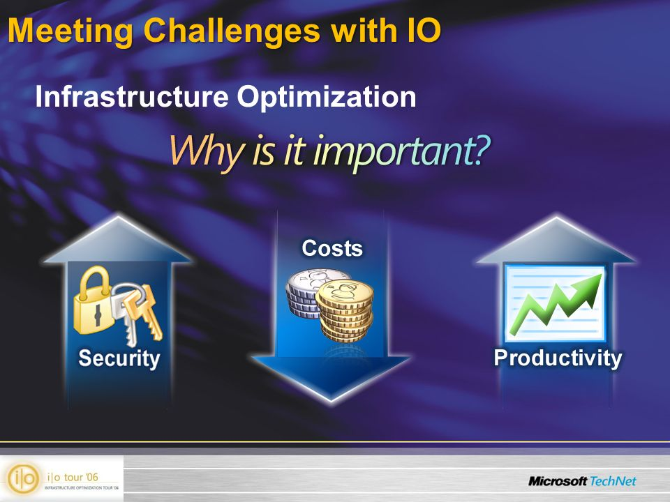 Meeting Challenges with IO Infrastructure Optimization
