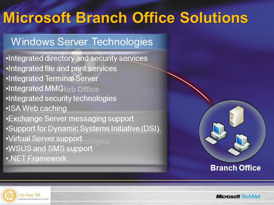 Microsoft Branch Office Solutions Branch Office Hub Office WANs Deployment/Management of branch services Adoption of new technologies Project deployment Security Integrated directory and security services Integrated file and print services Integrated Terminal Server Integrated MMC Integrated security technologies ISA Web caching Exchange Server messaging support Support for Dynamic Systems Initiative (DSI) Virtual Server support WSUS and SMS support.NET Framework Windows Server Technologies