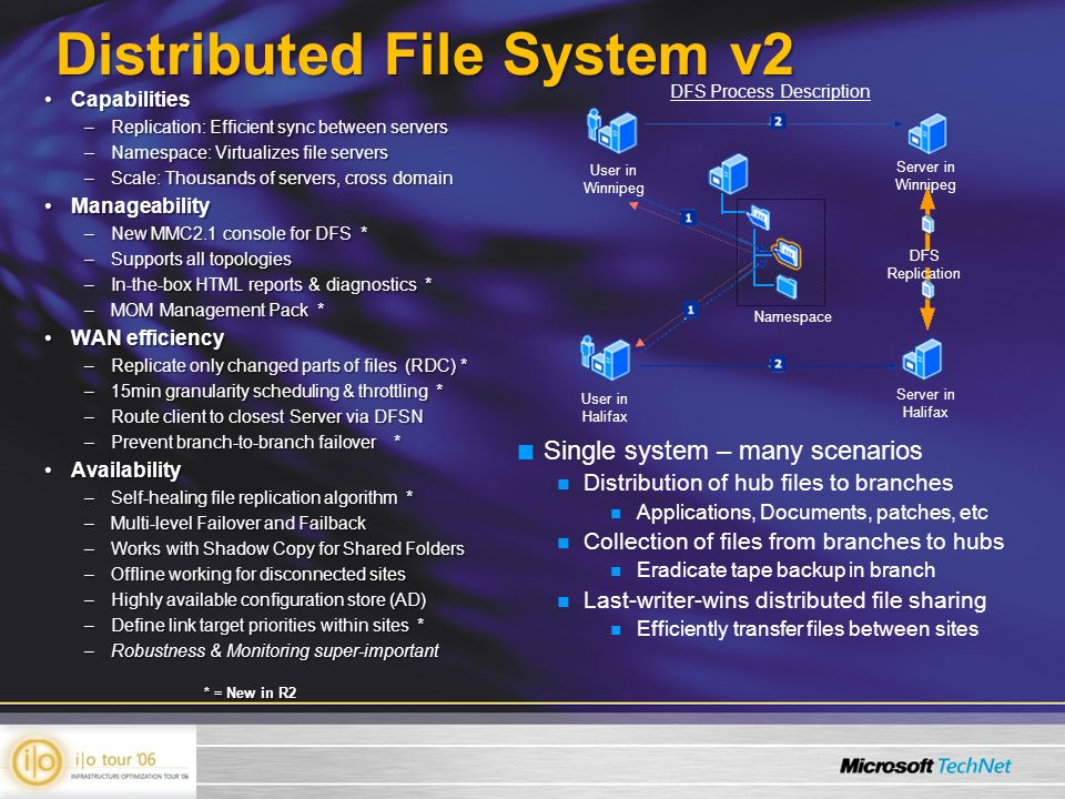 Distributed File System v2 CapabilitiesCapabilities –Replication: Efficient sync between servers –Namespace: Virtualizes file servers –Scale: Thousands of servers, cross domain ManageabilityManageability –New MMC2.1 console for DFS * –Supports all topologies –In-the-box HTML reports & diagnostics * –MOM Management Pack * WAN efficiencyWAN efficiency –Replicate only changed parts of files (RDC) * –15min granularity scheduling & throttling * –Route client to closest Server via DFSN –Prevent branch-to-branch failover * AvailabilityAvailability –Self-healing file replication algorithm * –Multi-level Failover and Failback –Works with Shadow Copy for Shared Folders –Offline working for disconnected sites –Highly available configuration store (AD) –Define link target priorities within sites * –Robustness & Monitoring super-important * = New in R2 Single system – many scenarios Distribution of hub files to branches Applications, Documents, patches, etc Collection of files from branches to hubs Eradicate tape backup in branch Last-writer-wins distributed file sharing Efficiently transfer files between sites User in Winnipeg Server in Winnipeg User in Halifax Server in Halifax DFS Replication Namespace DFS Process Description