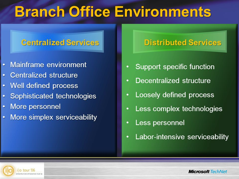 Branch Office Environments Centralized Services Distributed Services Mainframe environmentMainframe environment Centralized structureCentralized structure Well defined processWell defined process Sophisticated technologiesSophisticated technologies More personnelMore personnel More simplex serviceabilityMore simplex serviceability Support specific function Decentralized structure Loosely defined process Less complex technologies Less personnel Labor-intensive serviceability