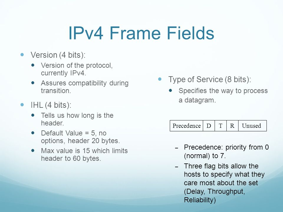 IPv4 Frame Fields Version (4 bits): Version of the protocol, currently IPv4.