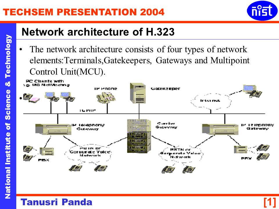 National Institute of Science & Technology TECHSEM PRESENTATION 2004 Tanusri Panda [1] The network architecture consists of four types of network elements:Terminals,Gatekeepers, Gateways and Multipoint Control Unit(MCU).