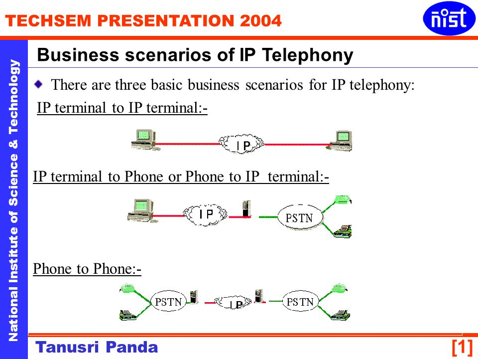National Institute of Science & Technology TECHSEM PRESENTATION 2004 Tanusri Panda [1] There are three basic business scenarios for IP telephony: IP terminal to IP terminal:- IP terminal to Phone or Phone to IP terminal:- Phone to Phone:- Business scenarios of IP Telephony