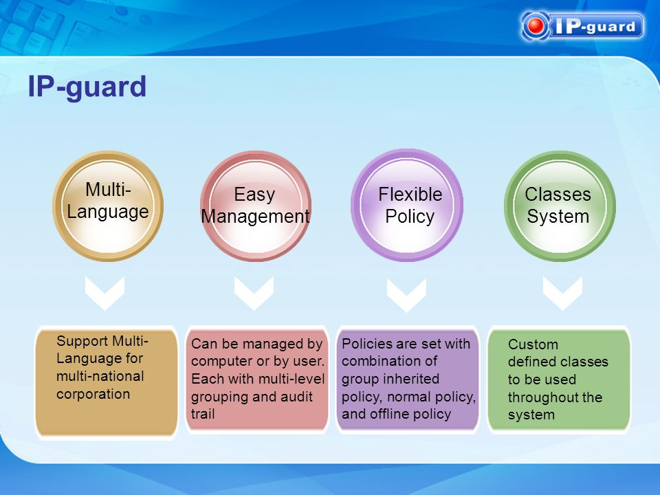 IP-guard Multi- Language Easy Management Flexible Policy Classes System Support Multi- Language for multi-national corporation Can be managed by computer or by user.