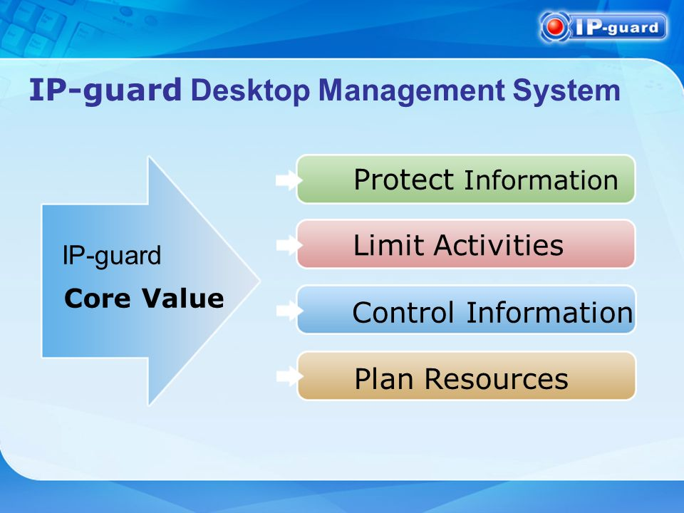IP-guard Core Value IP-guard Desktop Management System Protect Information Limit Activities Plan Resources Control Information