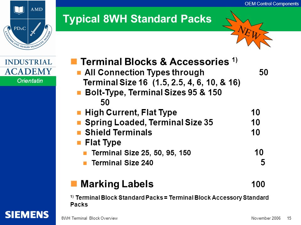 OEM Control Components 8WH Terminal Block Overview November Typical 8WH Standard Packs Terminal Blocks & Accessories 1) All Connection Types through 50 Terminal Size 16 (1.5, 2.5, 4, 6, 10, & 16) Bolt-Type, Terminal Sizes 95 & High Current, Flat Type10 Spring Loaded, Terminal Size 3510 Shield Terminals10 Flat Type Terminal Size 25, 50, 95, Terminal Size Marking Labels 100 1) Terminal Block Standard Packs = Terminal Block Accessory Standard Packs Orientatin NEW