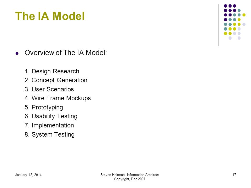 January 12, 2014Steven Heitman, Information Architect Copyright, Dec 2007 16 The IA Model Why is this important.