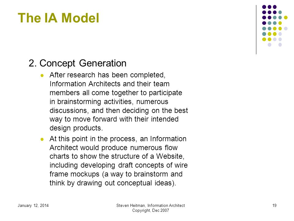 January 12, 2014Steven Heitman, Information Architect Copyright, Dec 2007 18 The IA Model 1.