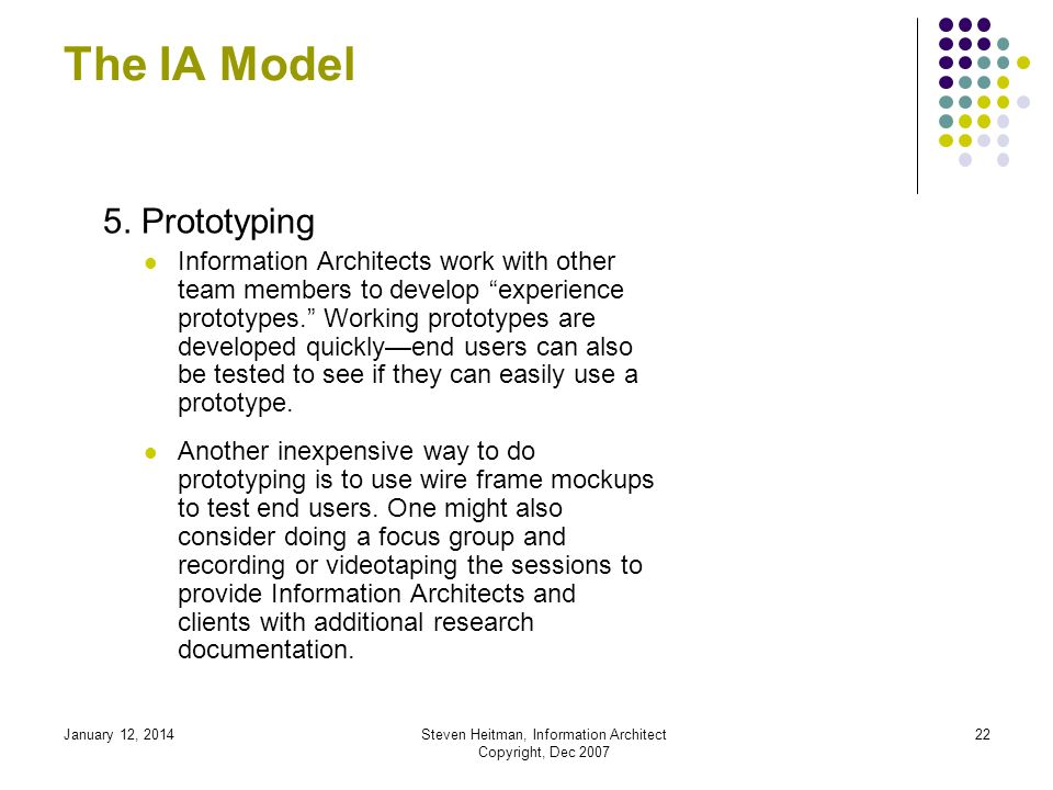 January 12, 2014Steven Heitman, Information Architect Copyright, Dec 2007 21 The IA Model 4.