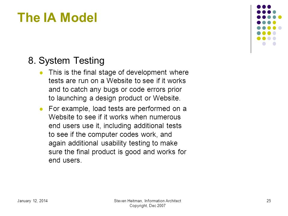 January 12, 2014Steven Heitman, Information Architect Copyright, Dec 2007 24 The IA Model 7.