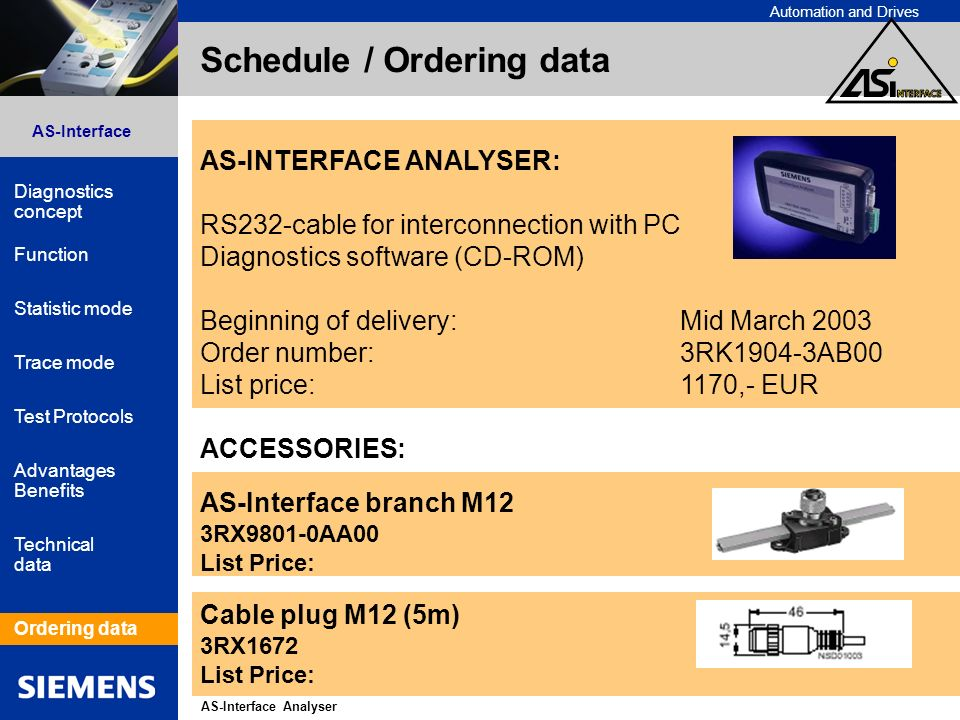 Automation and Drives AS-Interface Analyser AS-Interface Diagnostics concept Function Statistic mode Advantages Benefits Technical data Ordering data Trace mode Test Protocols Schedule / Ordering data AS-INTERFACE ANALYSER: RS232-cable for interconnection with PC Diagnostics software (CD-ROM) Beginning of delivery: Mid March 2003 Order number:3RK1904-3AB00 List price:1170,- EUR ACCESSORIES: AS-Interface branch M12 3RX9801-0AA00 List Price: Cable plug M12 (5m) 3RX1672 List Price: Ordering data