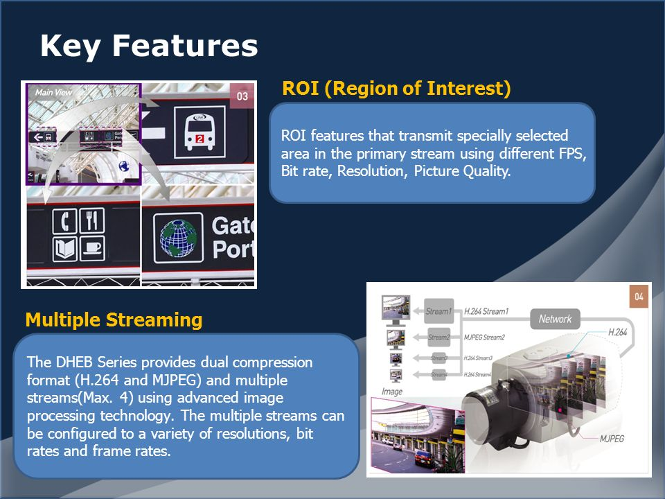 Key Features ROI features that transmit specially selected area in the primary stream using different FPS, Bit rate, Resolution, Picture Quality.