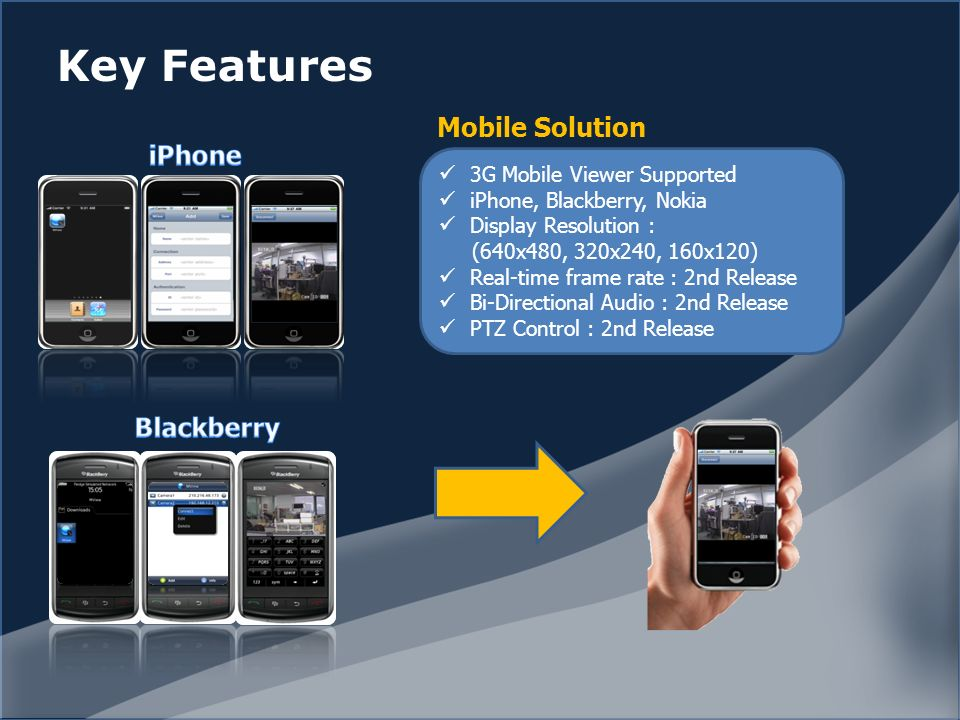 Key Features 3G Mobile Viewer Supported iPhone, Blackberry, Nokia Display Resolution : (640x480, 320x240, 160x120) Real-time frame rate : 2nd Release Bi-Directional Audio : 2nd Release PTZ Control : 2nd Release Mobile Solution