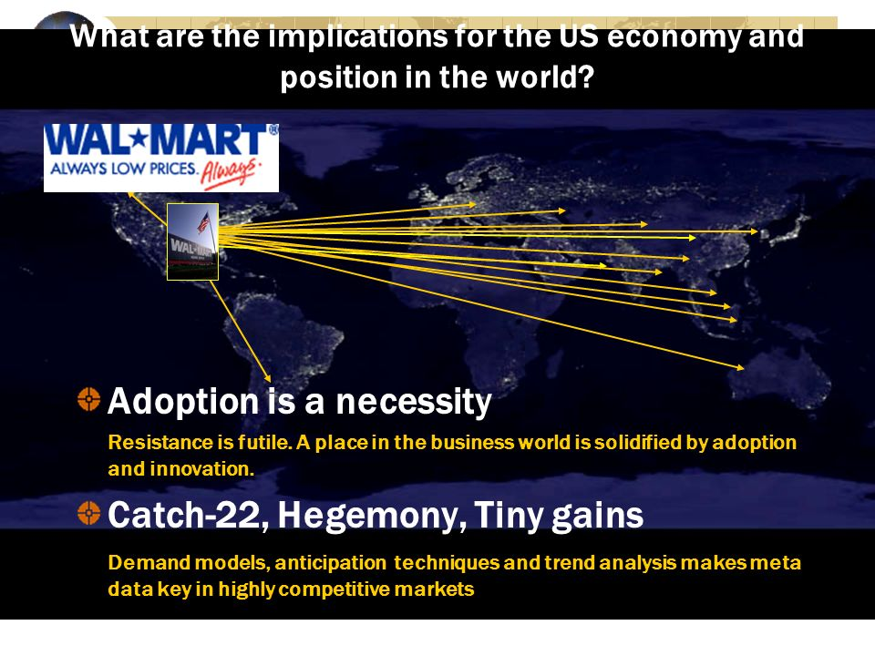 What are the implications for the US economy and position in the world.