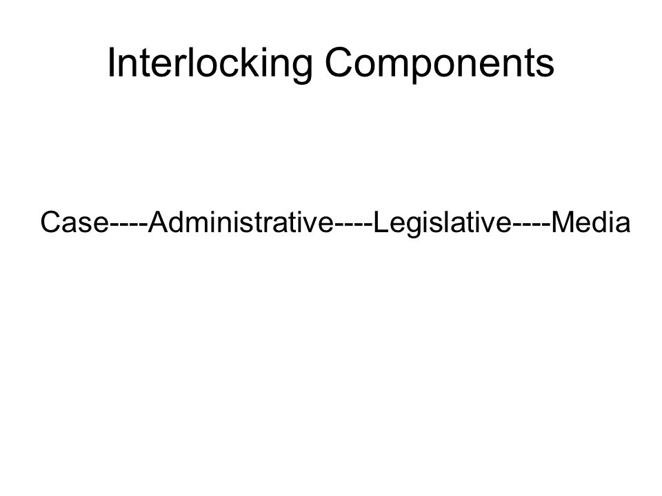 Interlocking Components Case----Administrative----Legislative----Media
