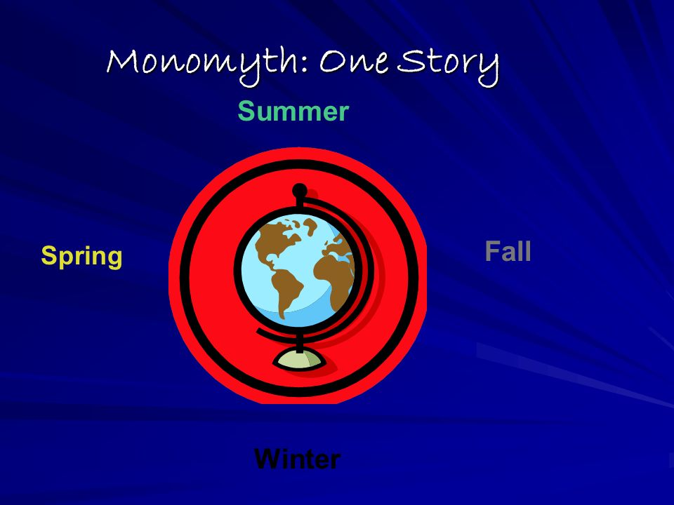 Monomyth: One Story Winter Summer Fall Spring