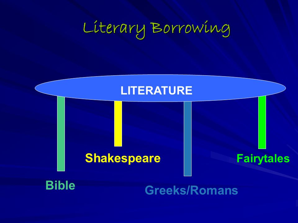 Literary Borrowing Bible Shakespeare Greeks/Romans Fairytales LITERATURE