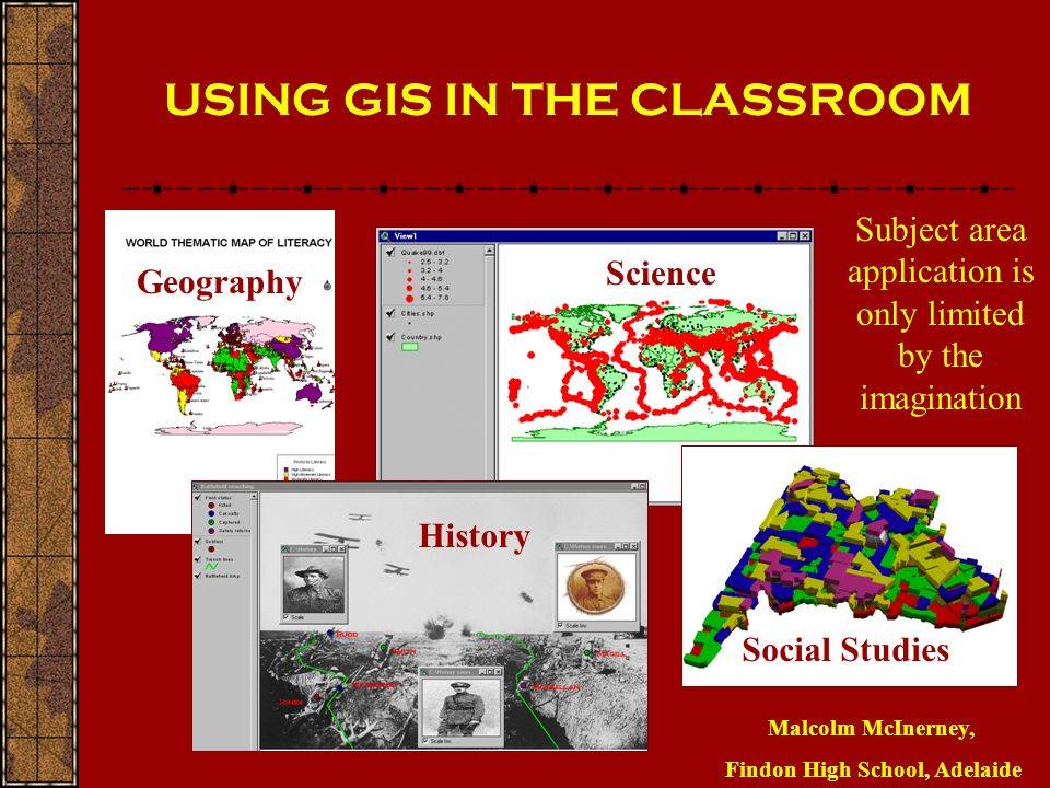 USING GIS IN THE CLASSROOM Malcolm McInerney, Findon High School, Adelaide GeographyScience History Social Studies Science Subject area application is only limited by the imagination