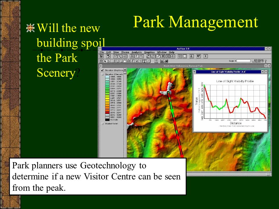 Park Management Will the new building spoil the Park Scenery.