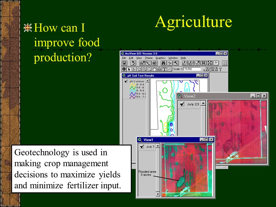 Agriculture How can I improve food production.