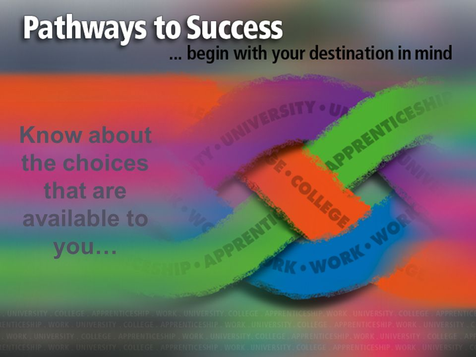 Know about the choices that are available to you…