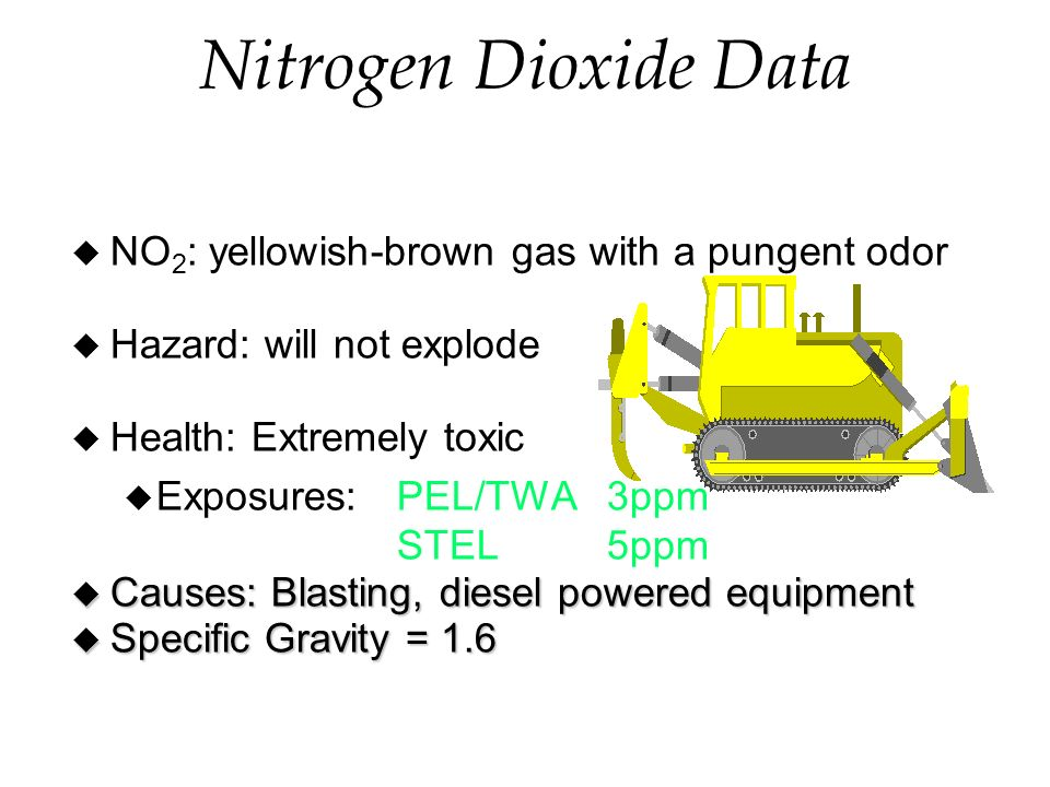 Nitrogen Dioxide Data u NO 2 : yellowish-brown gas with a pungent odor u Hazard: will not explode u Health: Extremely toxic u Exposures: PEL/TWA 3ppm STEL 5ppm u Causes: Blasting, diesel powered equipment u Specific Gravity = 1.6