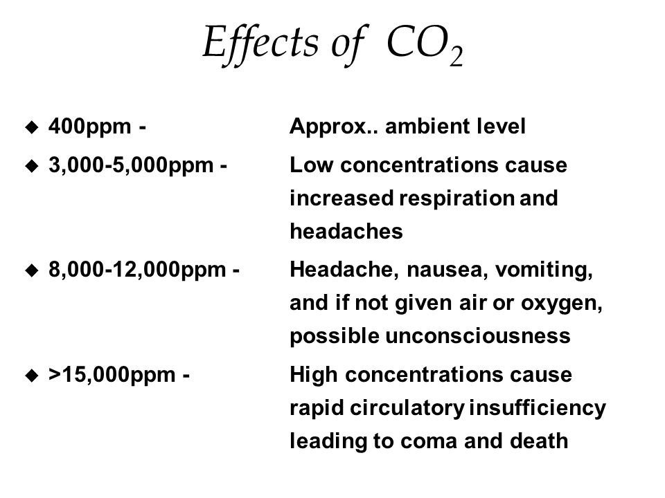 Effects of CO 2 u 400ppm -Approx..