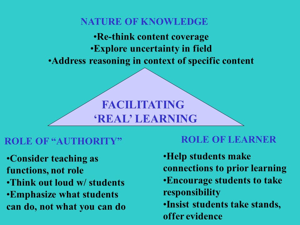 FACILITATING REAL LEARNING NATURE OF KNOWLEDGE ROLE OF AUTHORITY ROLE OF LEARNER Re-think content coverage Explore uncertainty in field Address reasoning in context of specific content Consider teaching as functions, not role Think out loud w/ students Emphasize what students can do, not what you can do Help students make connections to prior learning Encourage students to take responsibility Insist students take stands, offer evidence