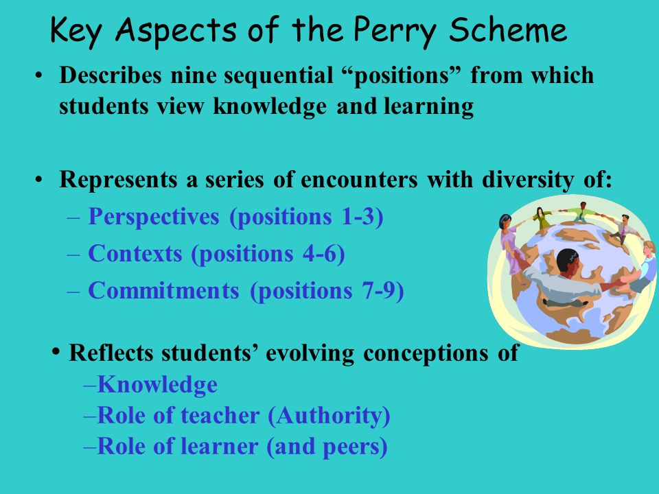 Key Aspects of the Perry Scheme Describes nine sequential positions from which students view knowledge and learning Represents a series of encounters with diversity of: –Perspectives (positions 1-3) –Contexts (positions 4-6) –Commitments (positions 7-9) Reflects students evolving conceptions of –Knowledge –Role of teacher (Authority) –Role of learner (and peers)