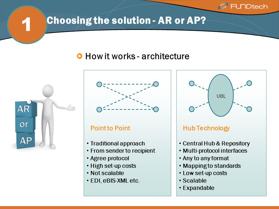 Step 1: Choosing the solution - AR or AP.