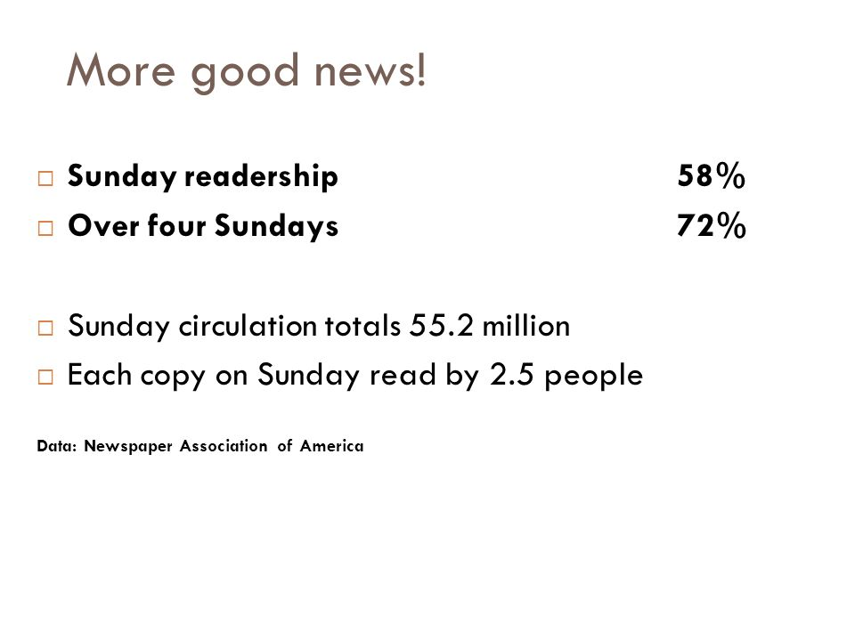 But wait, theres some good news. Daily newspapers still reach a majority of adults in the U.S.