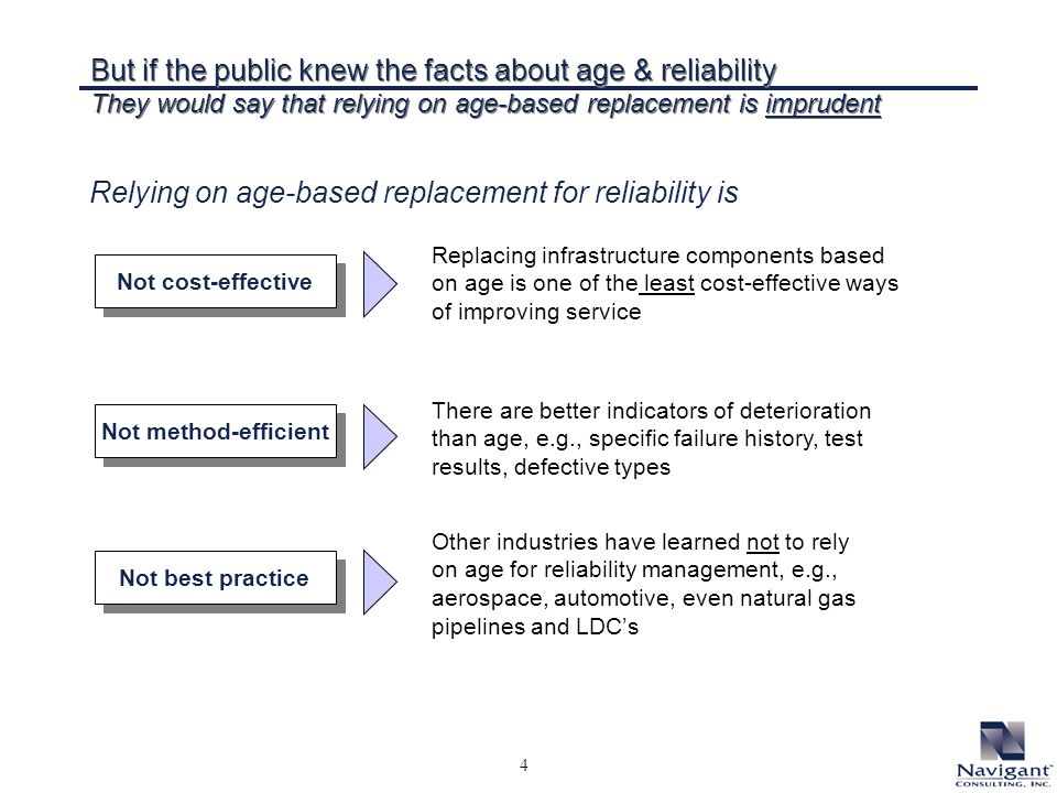 4 But if the public knew the facts about age & reliability They would say that relying on age-based replacement is imprudent Not cost-effective Replacing infrastructure components based on age is one of the least cost-effective ways of improving service Not method-efficient There are better indicators of deterioration than age, e.g., specific failure history, test results, defective types Not best practice Other industries have learned not to rely on age for reliability management, e.g., aerospace, automotive, even natural gas pipelines and LDCs Relying on age-based replacement for reliability is