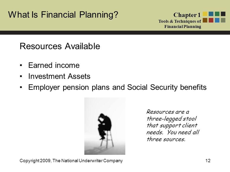 What Is Financial Planning.