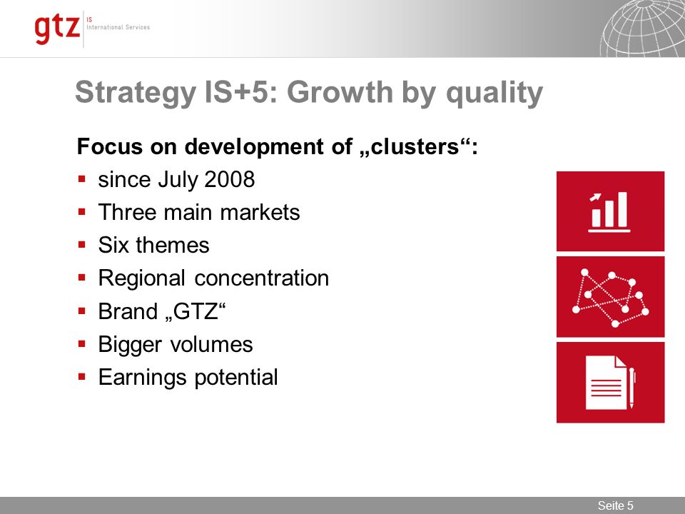 12.01.2014 Seite 5 Seite 5 Strategy IS+5: Growth by quality Focus on development of clusters: since July 2008 Three main markets Six themes Regional concentration Brand GTZ Bigger volumes Earnings potential