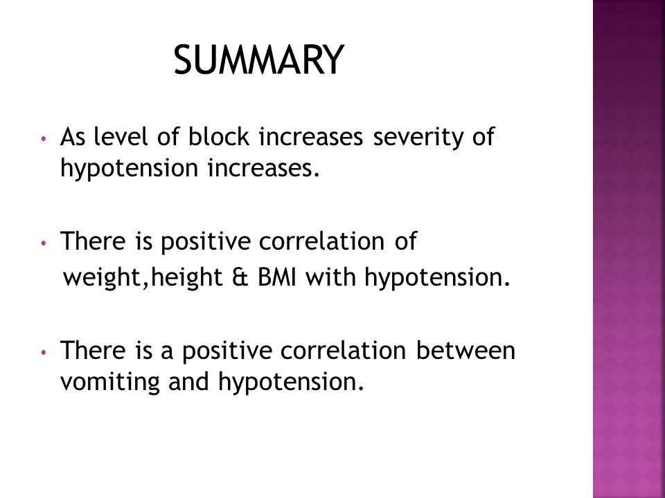 As level of block increases severity of hypotension increases.