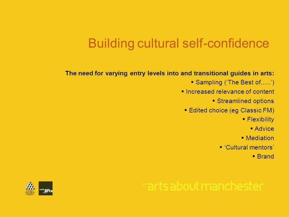 The need for varying entry levels into and transitional guides in arts: Sampling (The Best of…..) Increased relevance of content Streamlined options Edited choice (eg Classic FM) Flexibility Advice Mediation Cultural mentors Brand Building cultural self-confidence
