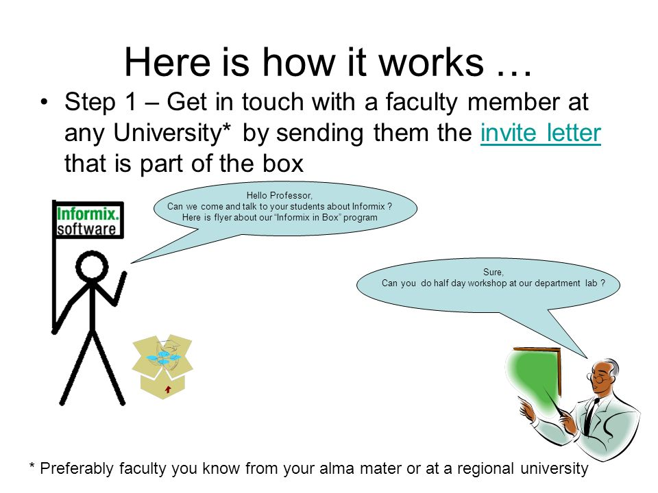 Here is how it works … Step 1 – Get in touch with a faculty member at any University* by sending them the invite letter that is part of the boxinvite letter Hello Professor, Can we come and talk to your students about Informix .