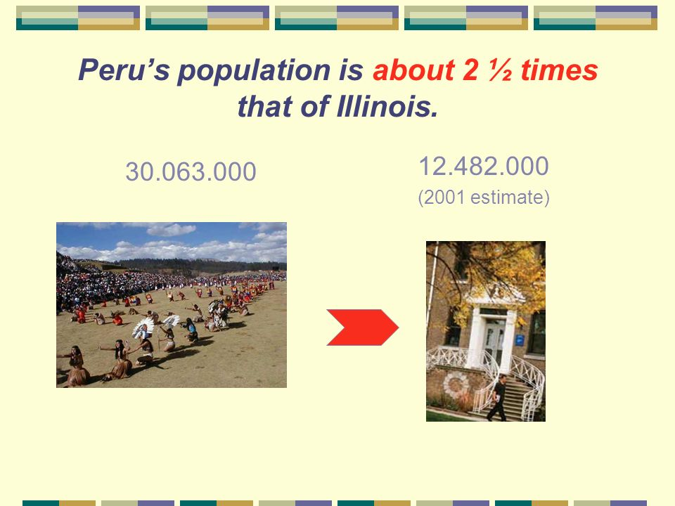 How large is Perus population compared to that of Illinois
