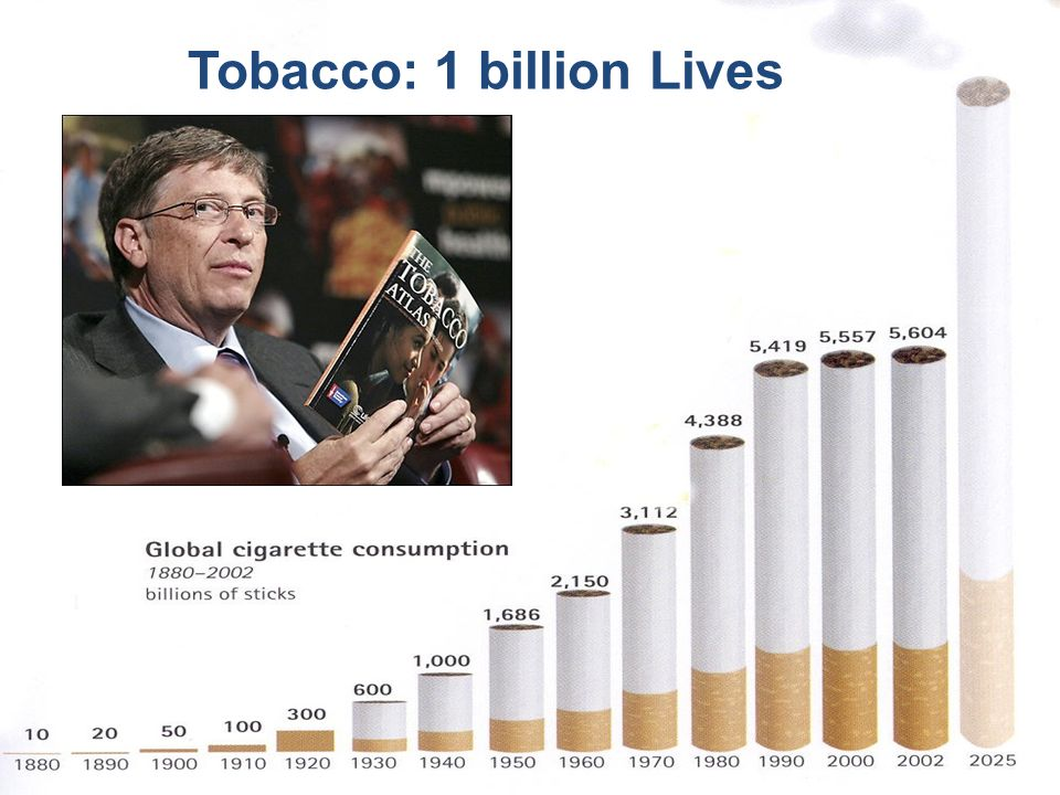 Tobacco: 1 billion Lives
